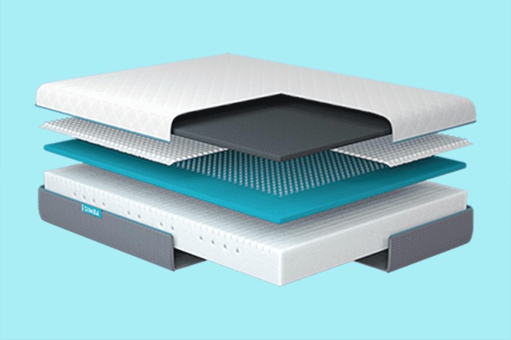 Matras Vacuum Verpakken : Simba matras test review door experts bestematras