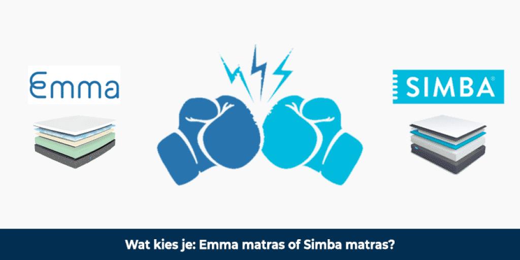 emma of simba test
