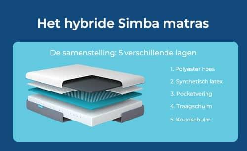simba hybrid matras